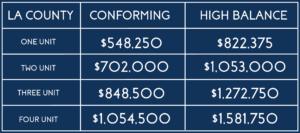 Mortgage Minute Volume 9, December 2020