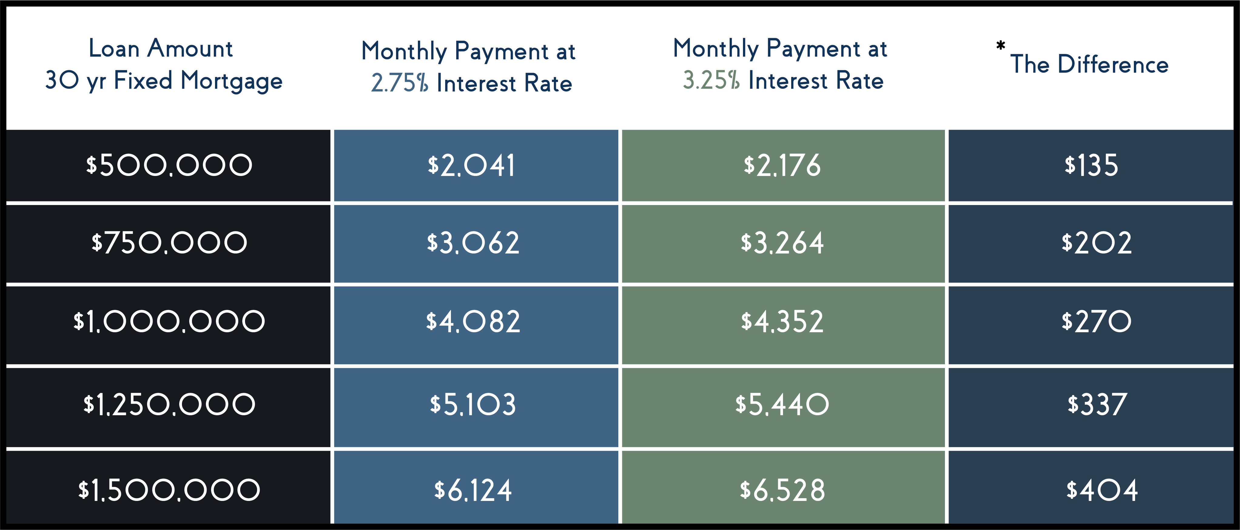 Mortgage Minute Volume 12, May 2021